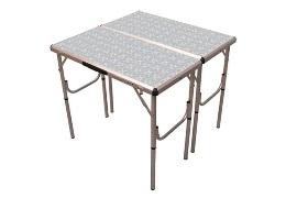Coleman tafels