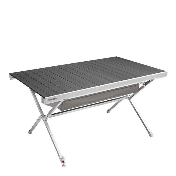 Brunner tafels